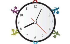 По продолжительности рабочего времени