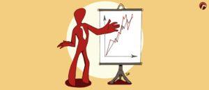 Классификация целей организации