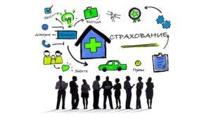 Другие виды и категории страхования в данной группе.
