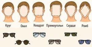 Очки для зрения по типу лица