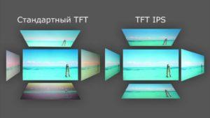 TFT матрица
