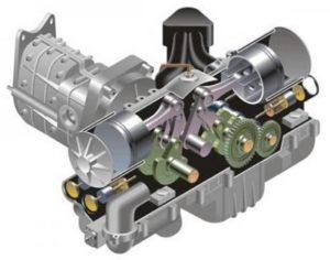 Вторичные двигатели
