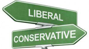 Умеренные правые политические взгляды