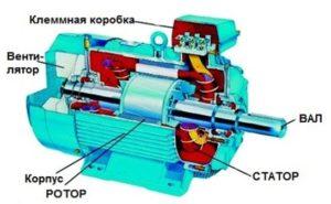Трёхфазный асинхронный с фазным ротором